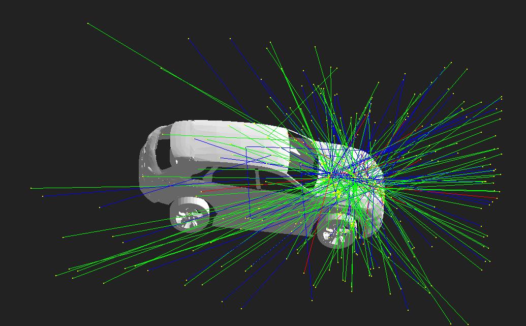 radyasyonun arabaya etkisi